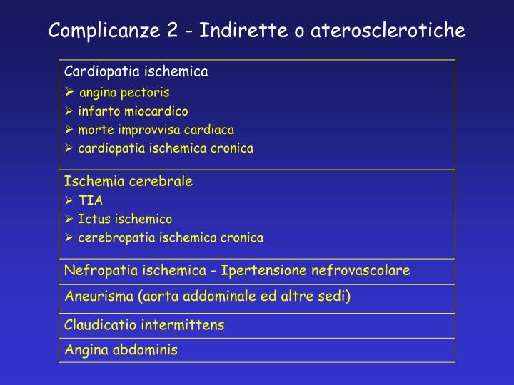 Complicanze 2 - Indirette o aterosclerotiche
