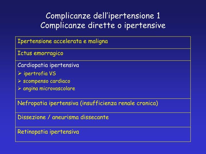 Complicanze dell'ipertensione 1