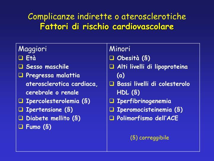 Complicanze indirette o aterosclerotiche