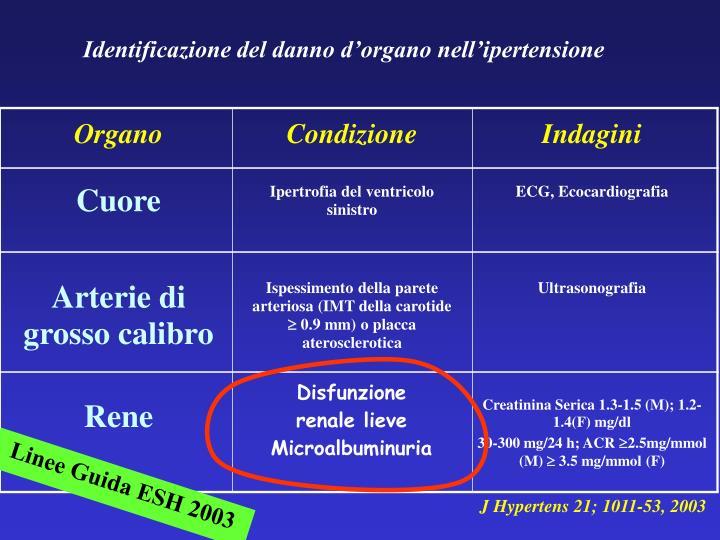 Linee Guida ESH 2003