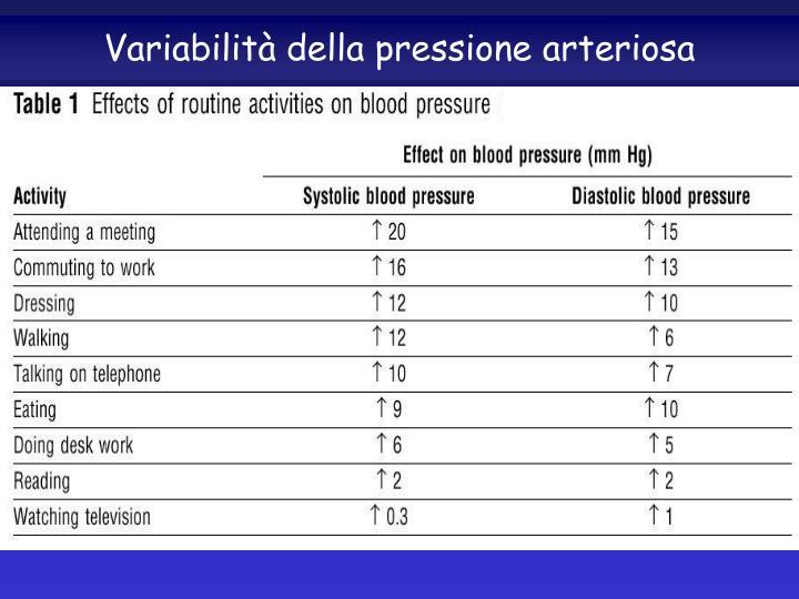 Variabilità della pressione arteriosa