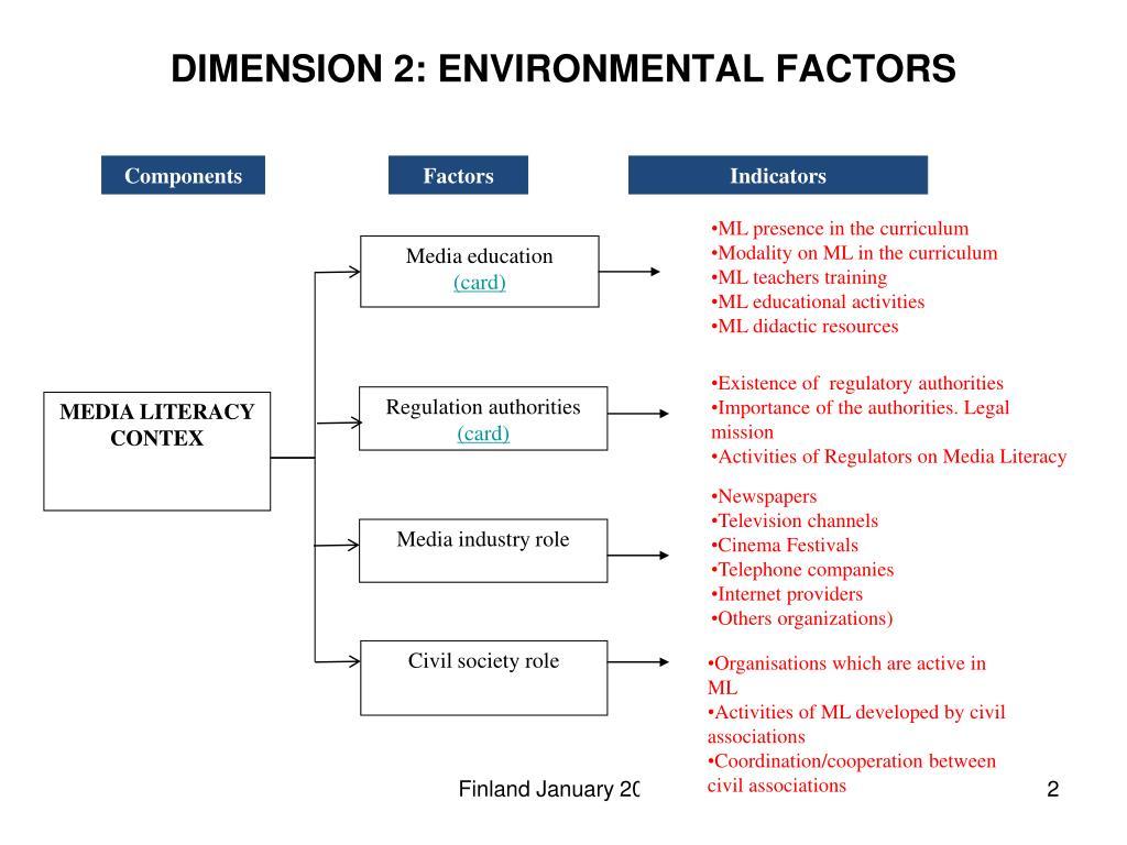 DIMENSION 2: ENVIRONMENTAL FACTORS