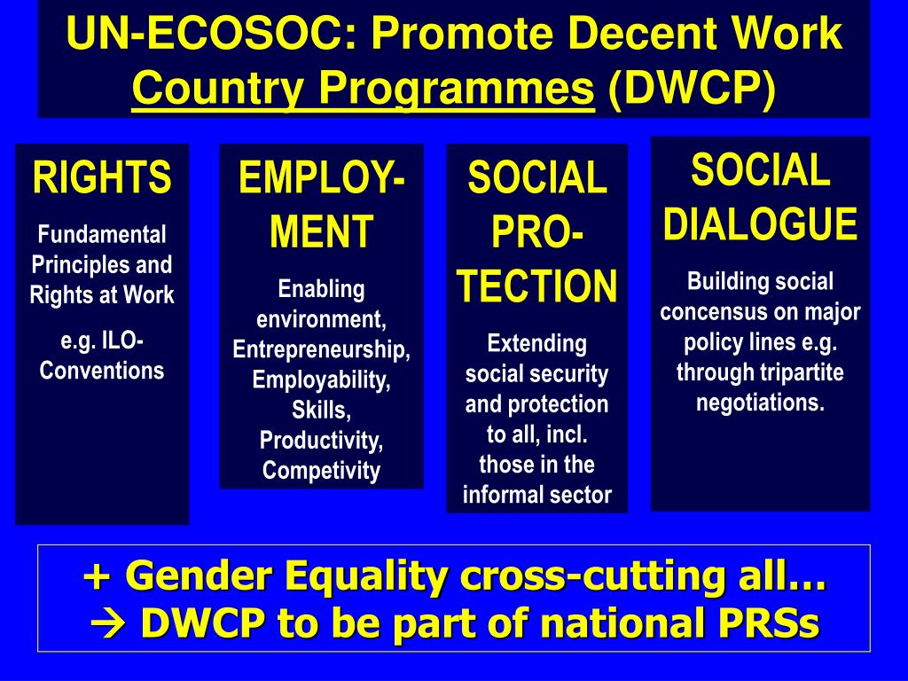 UN-ECOSOC: Promote Decent Work
