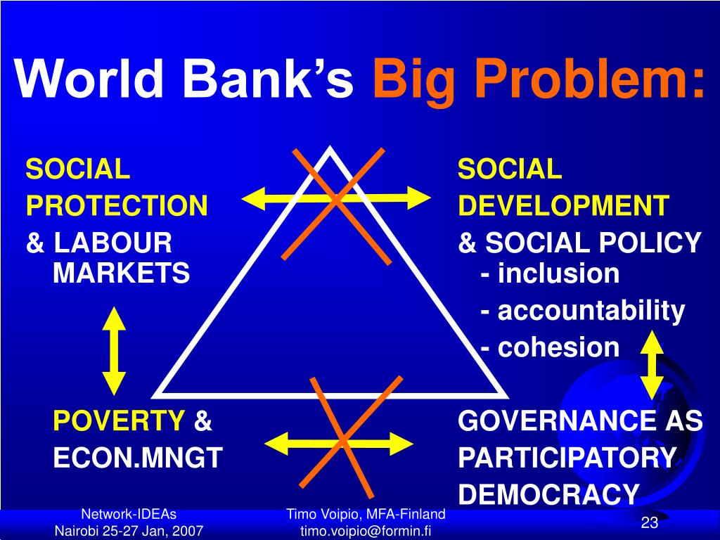 World Bank's