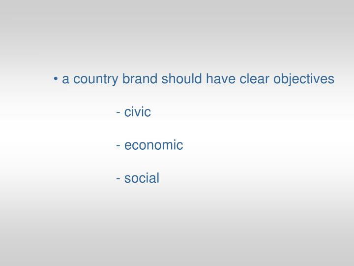 a country brand should have clear objectives