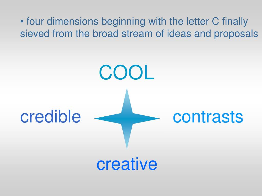four dimensions beginning with the letter C finally