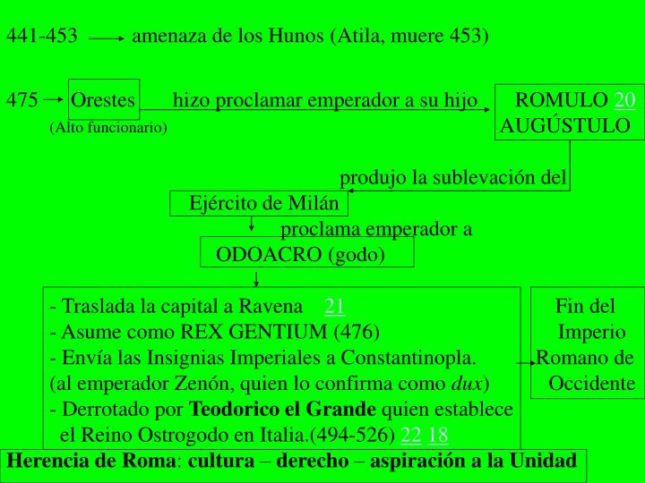 441-453          amenaza de los Hunos (Atila, muere 453)
