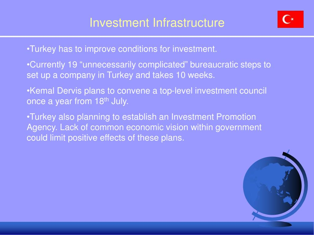 Investment Infrastructure