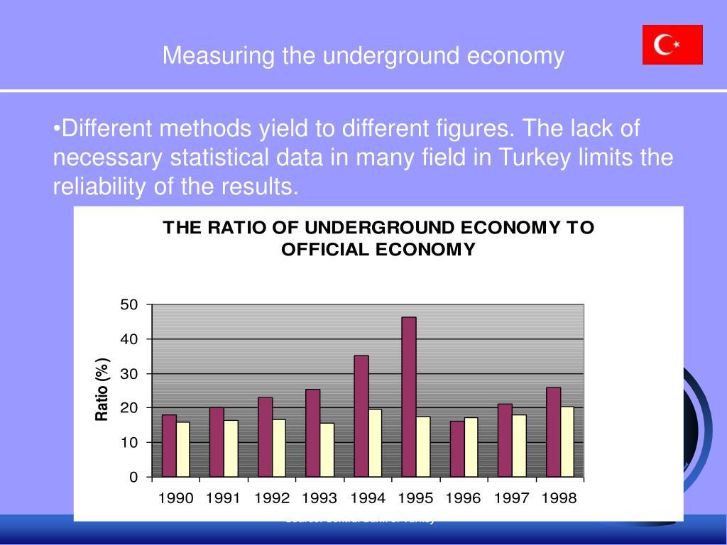 Measuring the underground economy