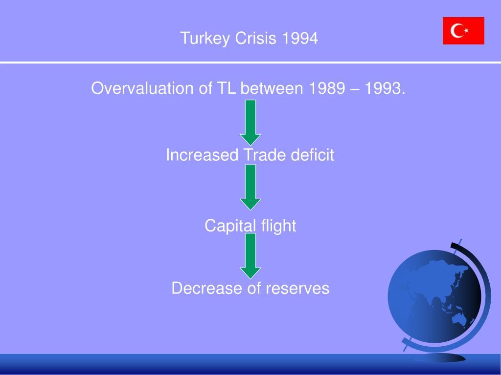 Turkey Crisis 1994