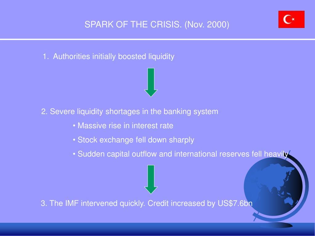 SPARK OF THE CRISIS. (Nov. 2000)