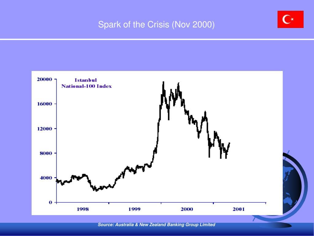 Spark of the Crisis (Nov 2000)