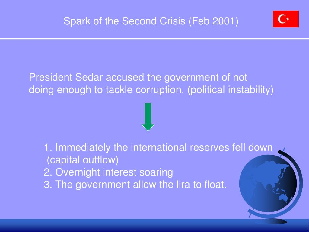 Spark of the Second Crisis (Feb 2001)