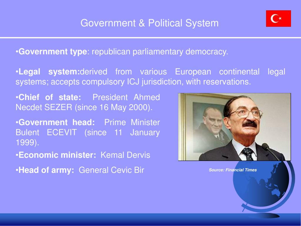 Government & Political System