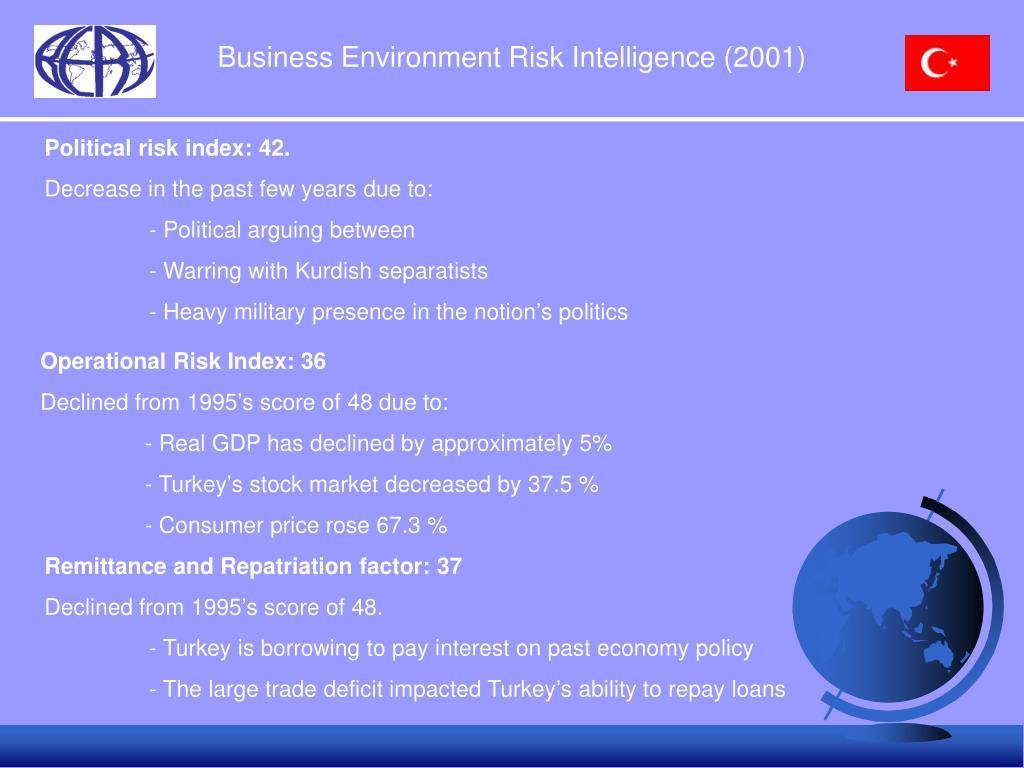 Business Environment Risk Intelligence (2001)
