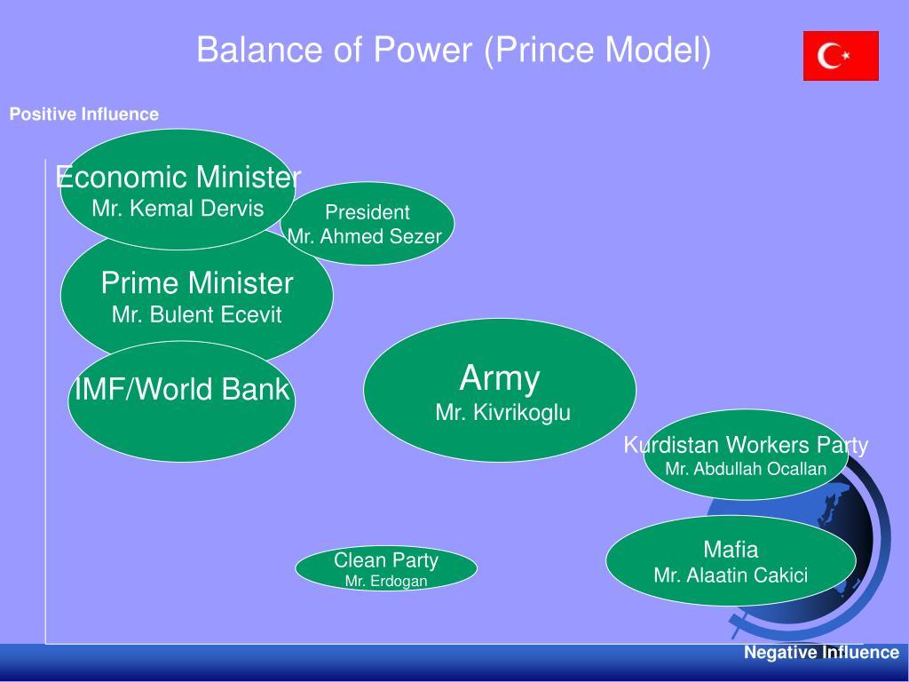 Balance of Power (Prince Model)