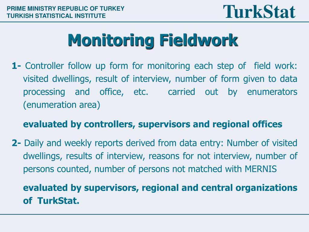 Monitoring Fieldwork