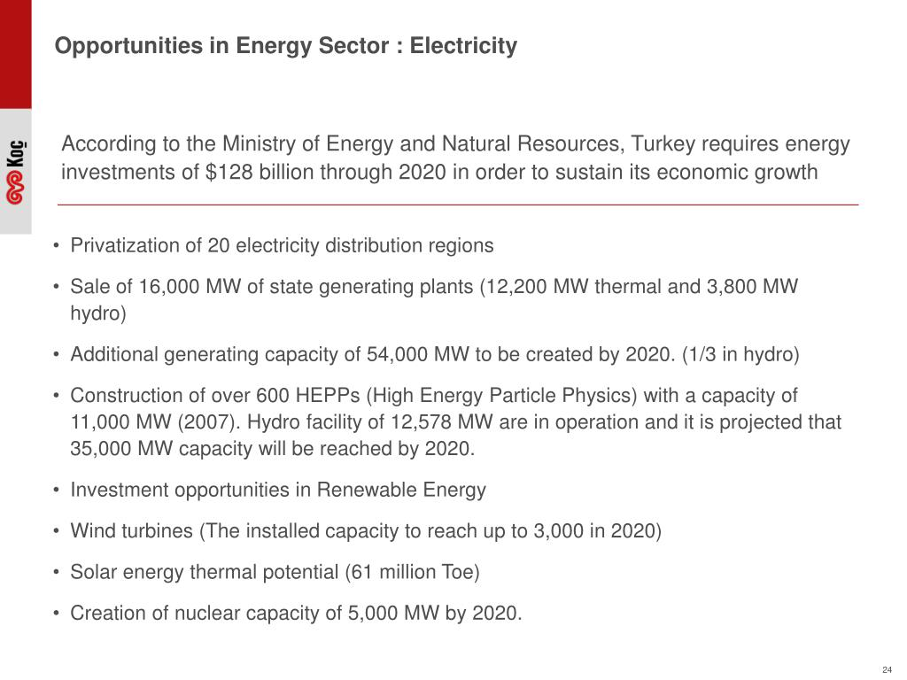 Opportunities in Energy Sector : Electricity