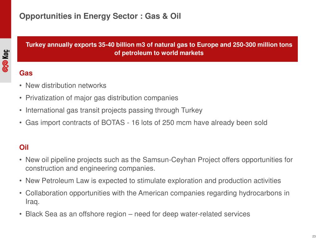 Opportunities in Energy Sector : Gas & Oil