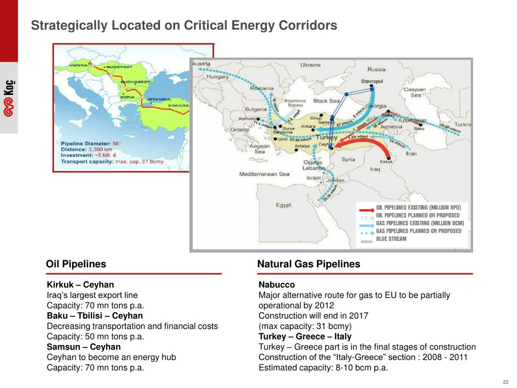 Strategically Located on Critical Energy Corridors