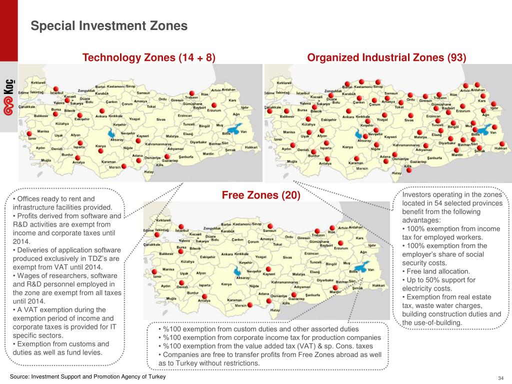 Special Investment Zones