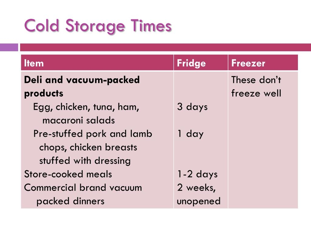 Cold Storage Times