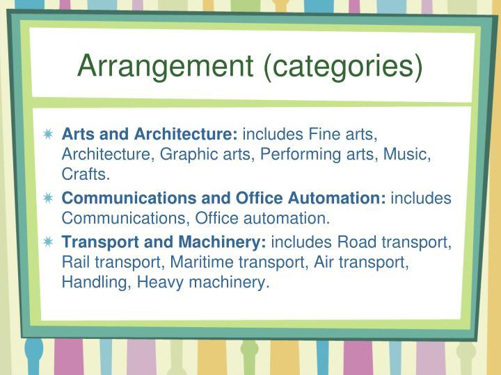 Arrangement (categories)