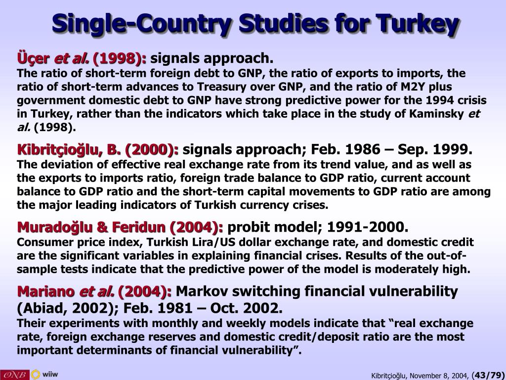 Single-Country Studies for Turkey