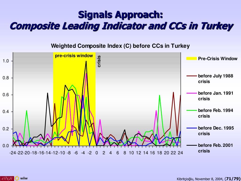 Signals Approach: