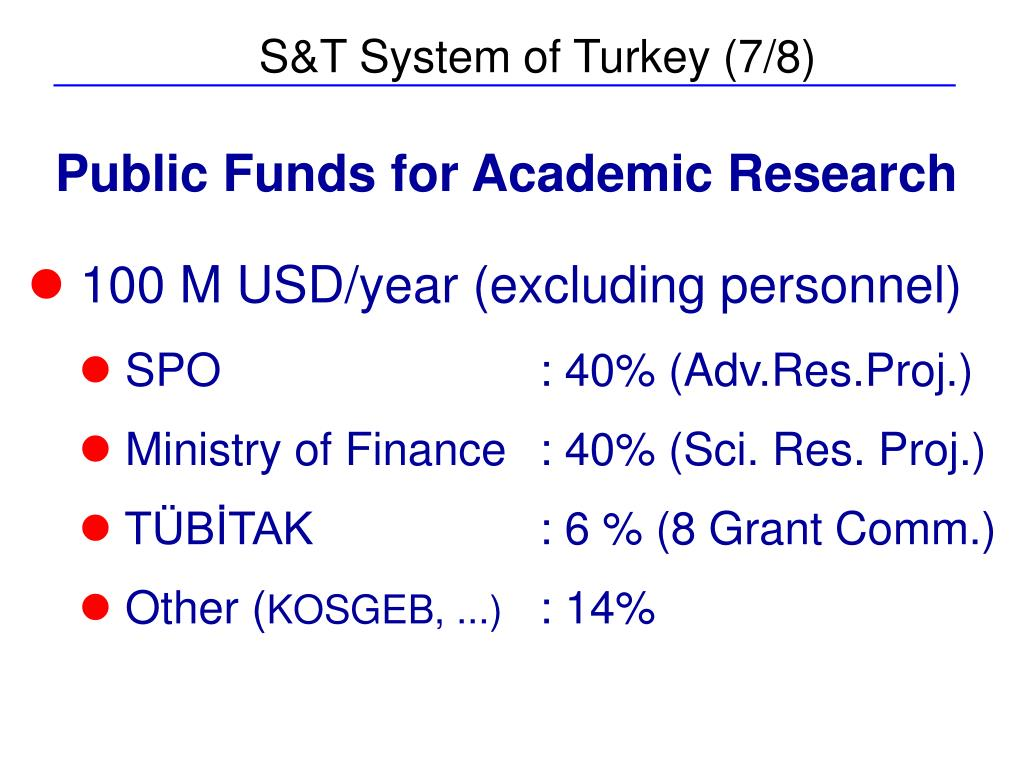 S&T System of Turkey (7/8)