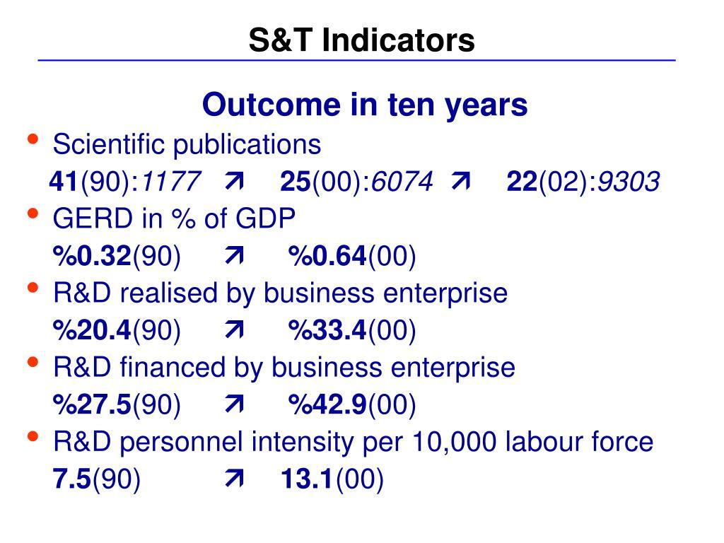 S&T Indicators