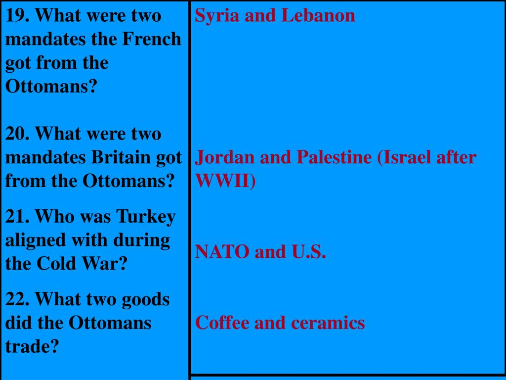 19. What were two mandates the French got from the Ottomans?