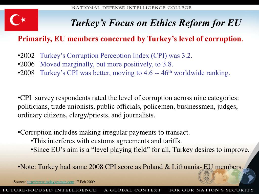Turkey's Focus on Ethics Reform for EU
