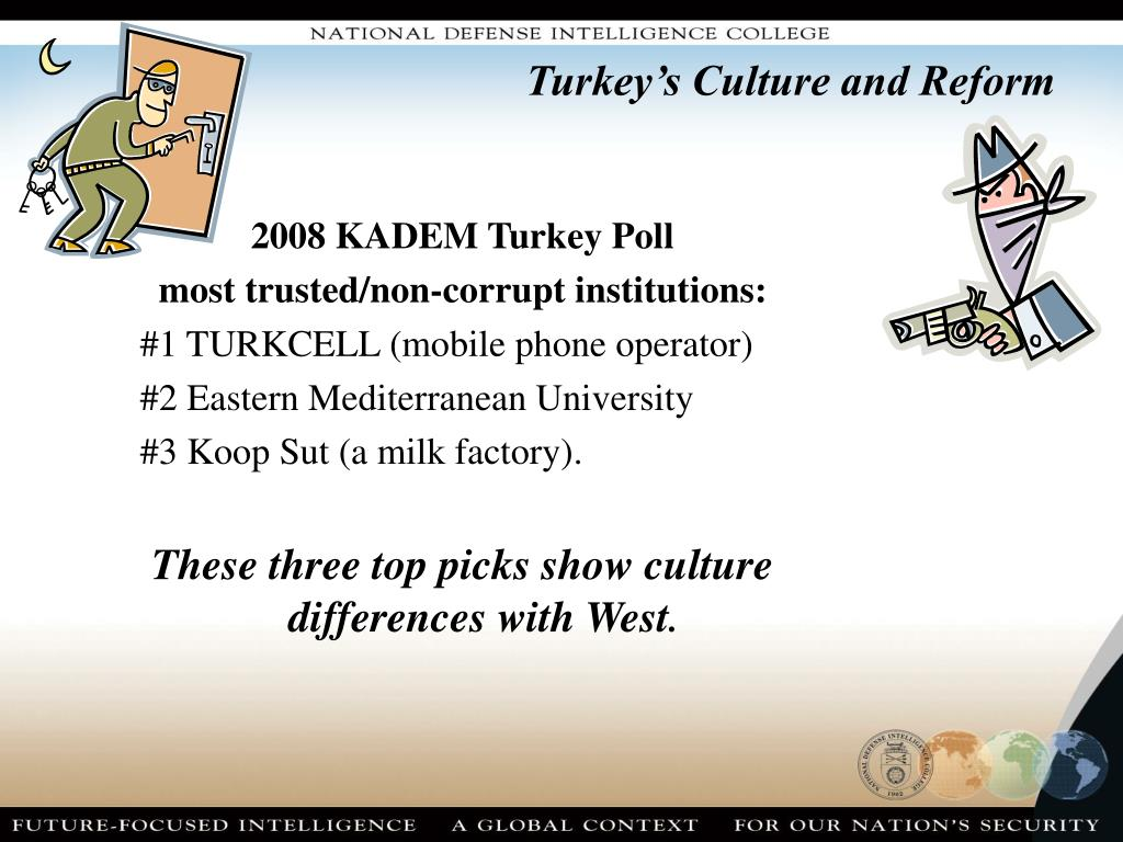 Turkey's Culture and Reform