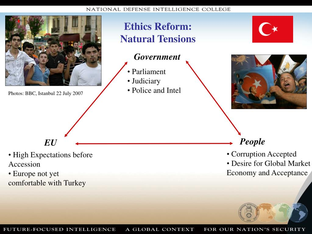 Ethics Reform: