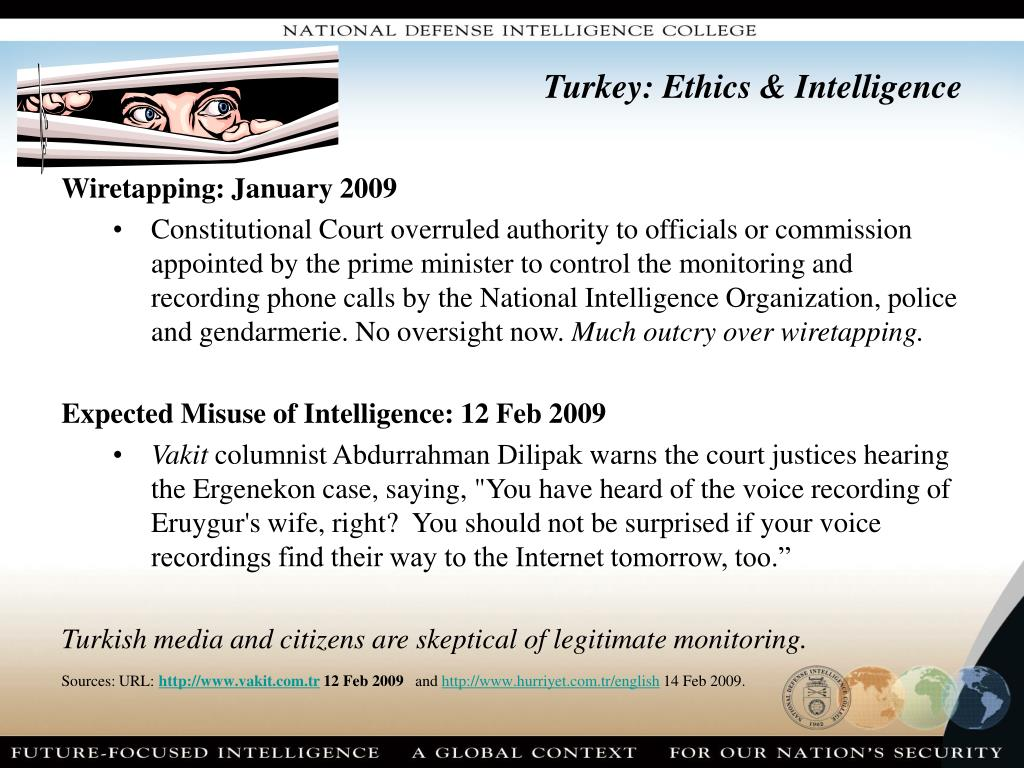 Turkey: Ethics & Intelligence