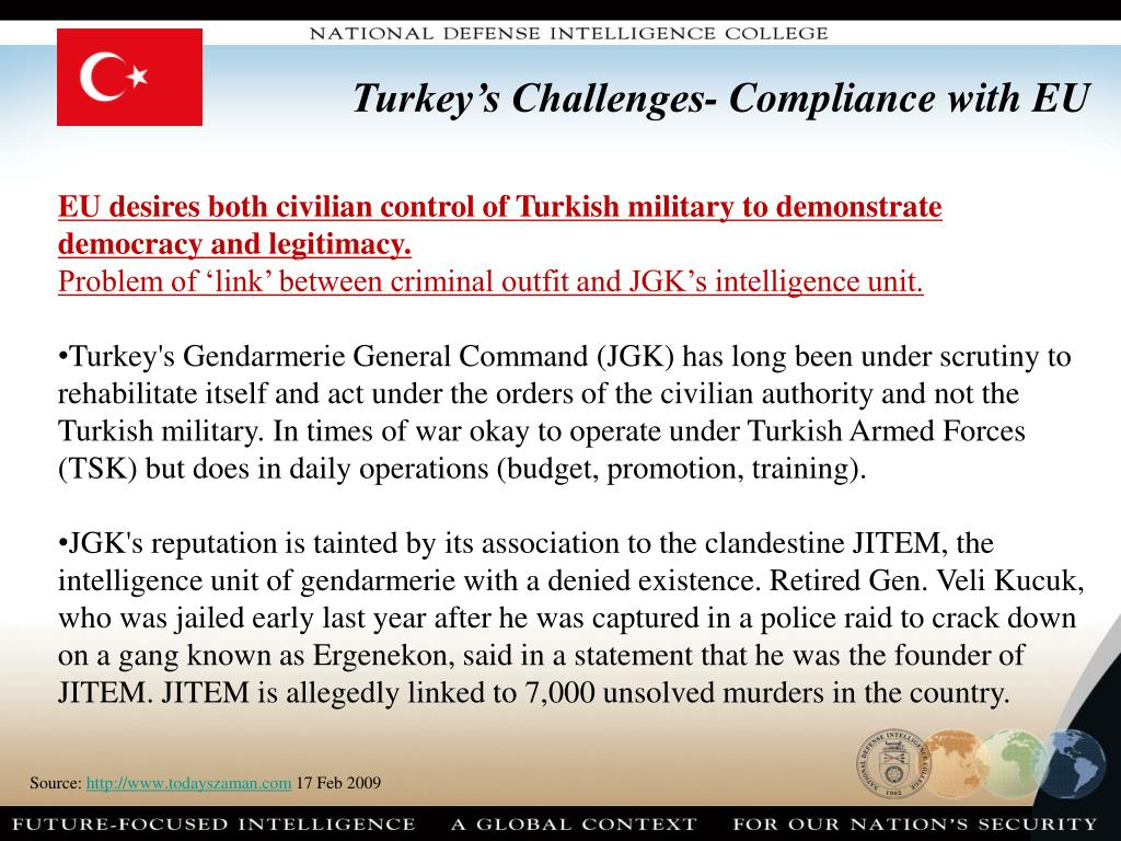 Turkey's Challenges- Compliance with EU