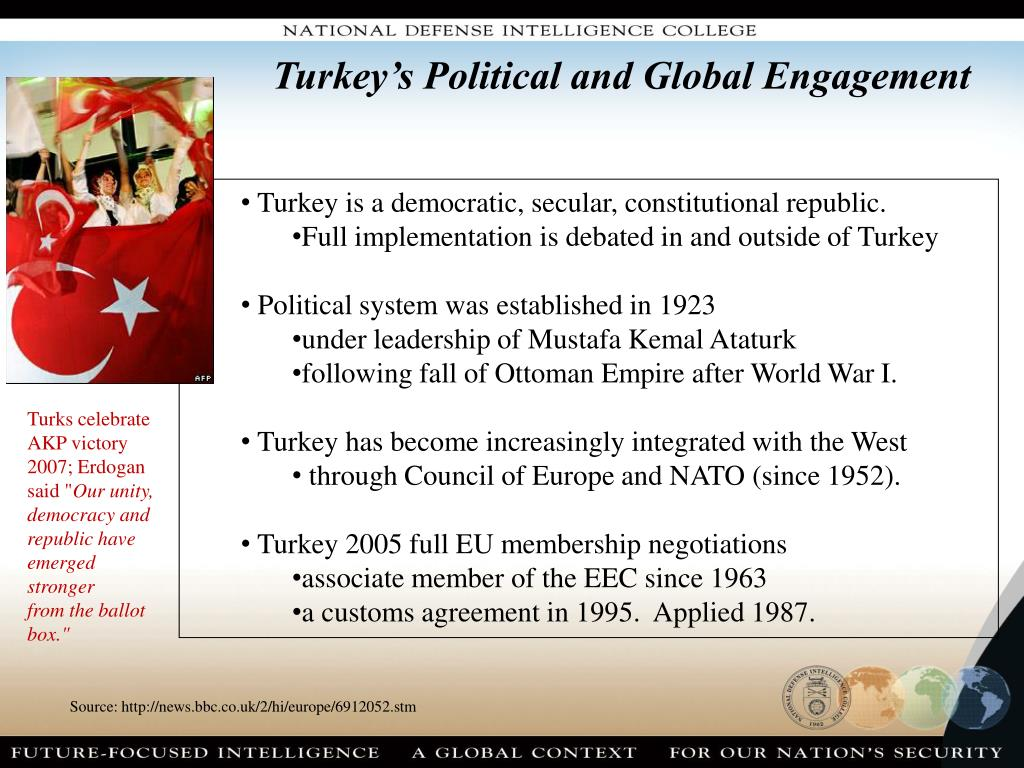 Turkey's Political and Global Engagement
