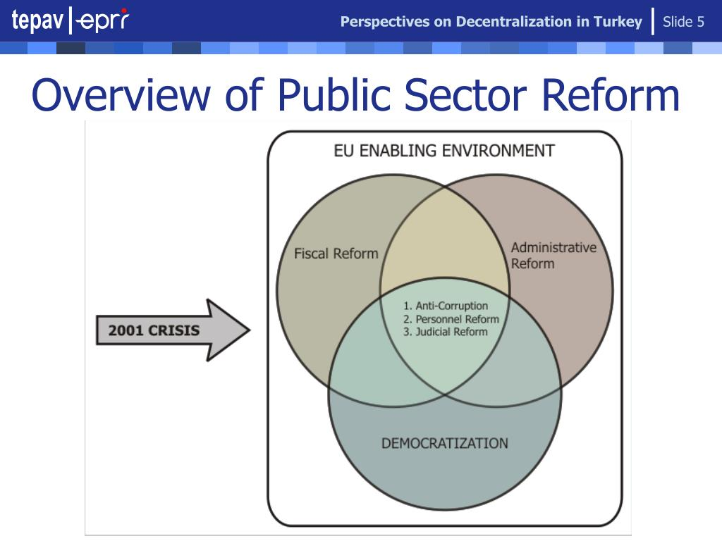 Overview of Public Sector Reform