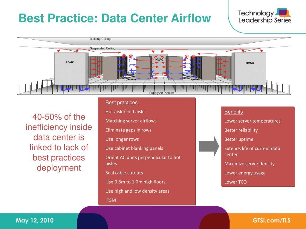 Best Practice: Data Center Airflow
