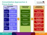 consolidation approaches focus areas