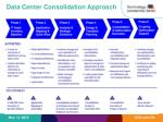 data center consolidation approach27