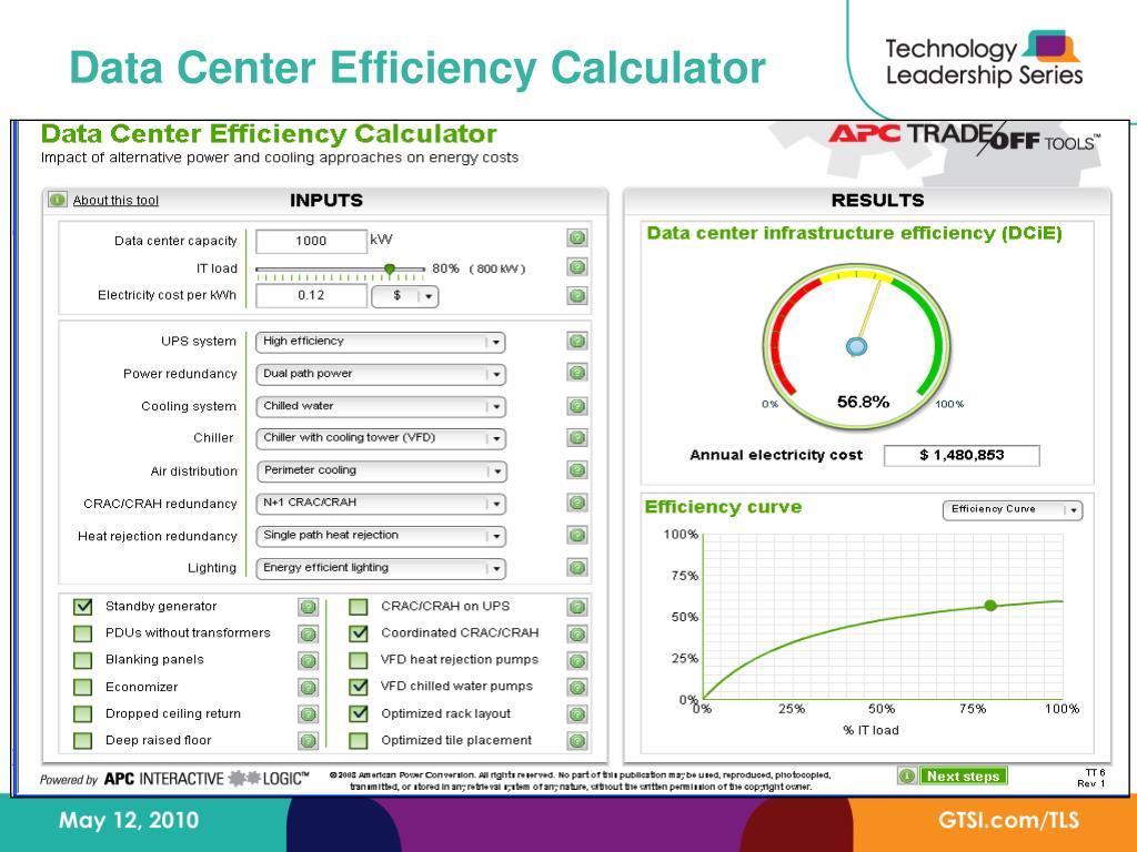 Data Center Efficiency Calculator