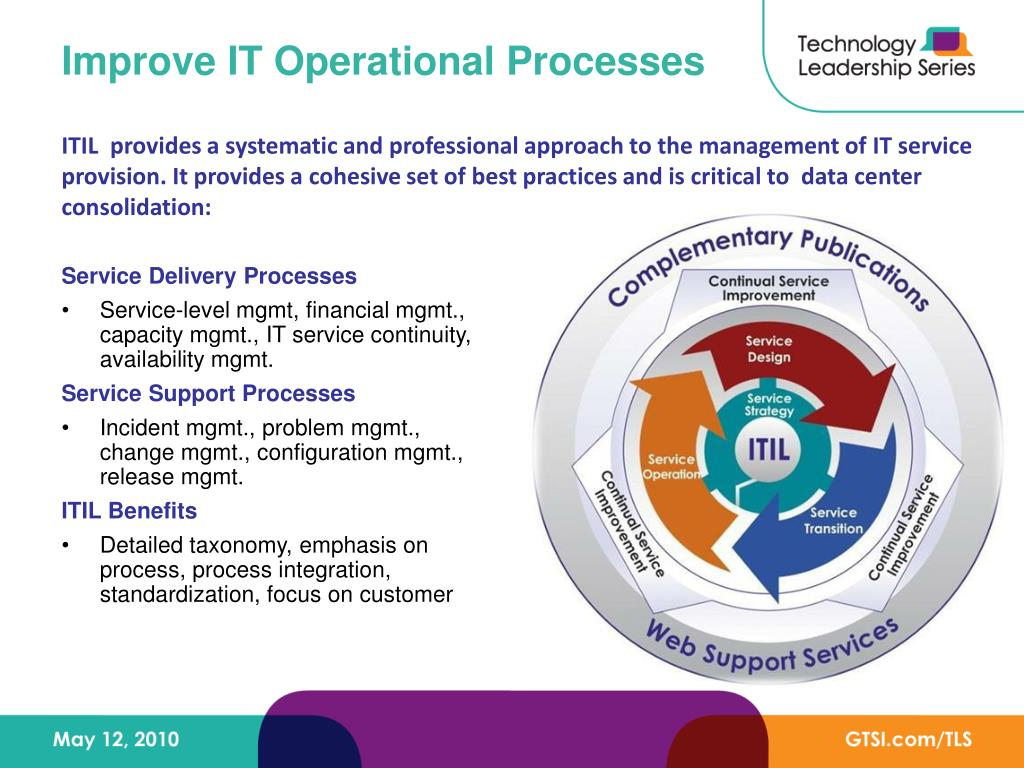 Improve IT Operational Processes