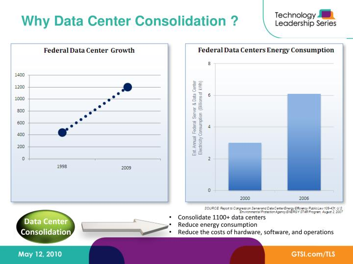 Why Data Center Consolidation ?