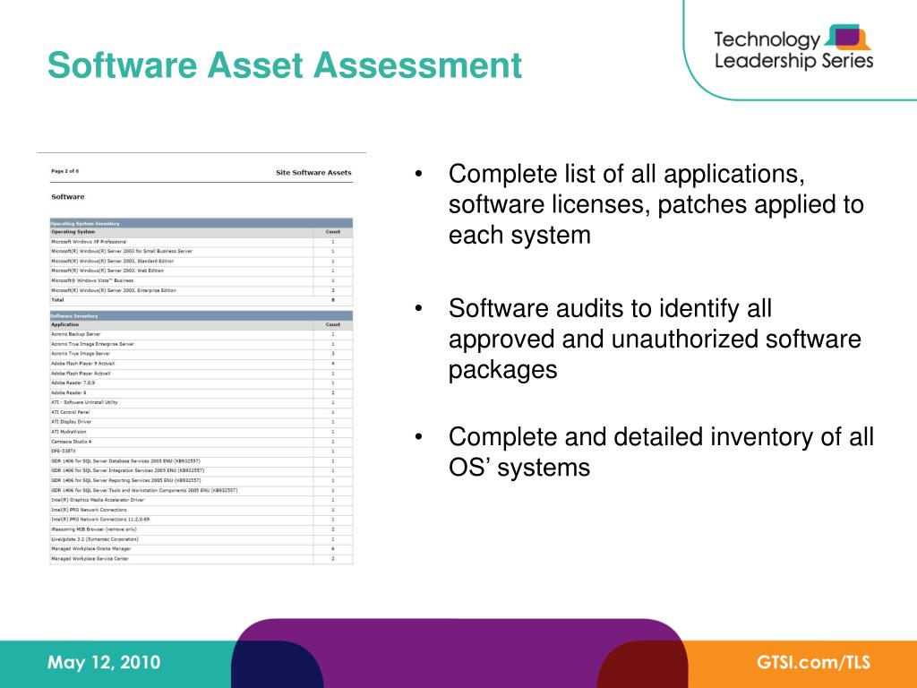 Software Asset Assessment