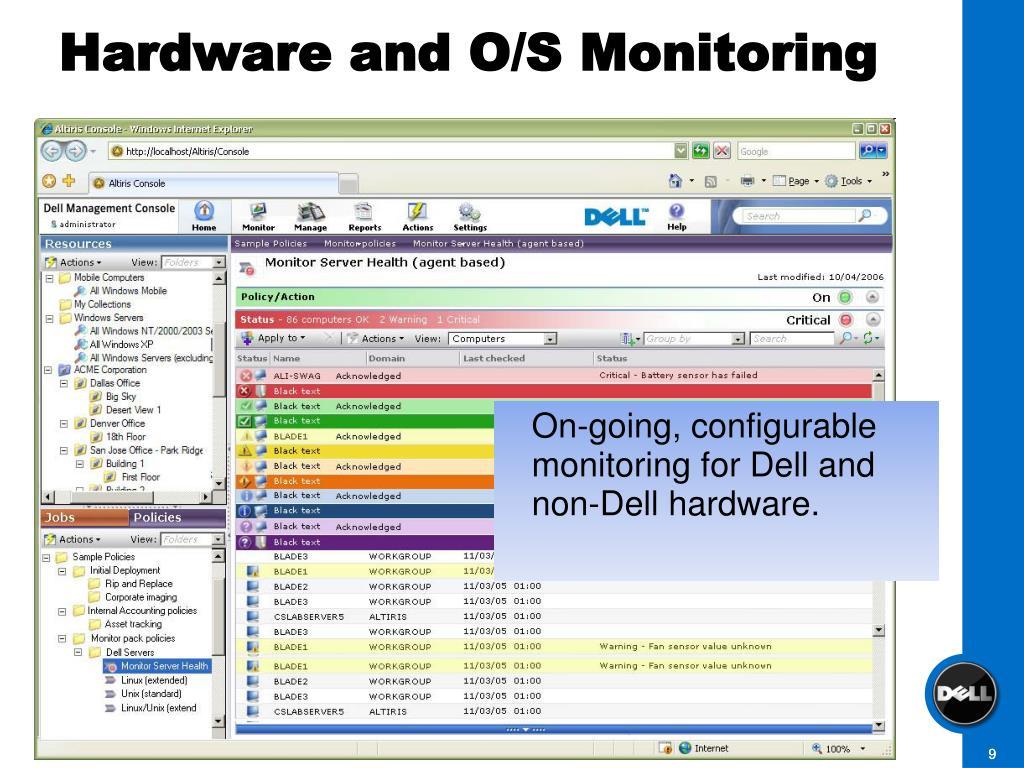 Hardware and O/S Monitoring
