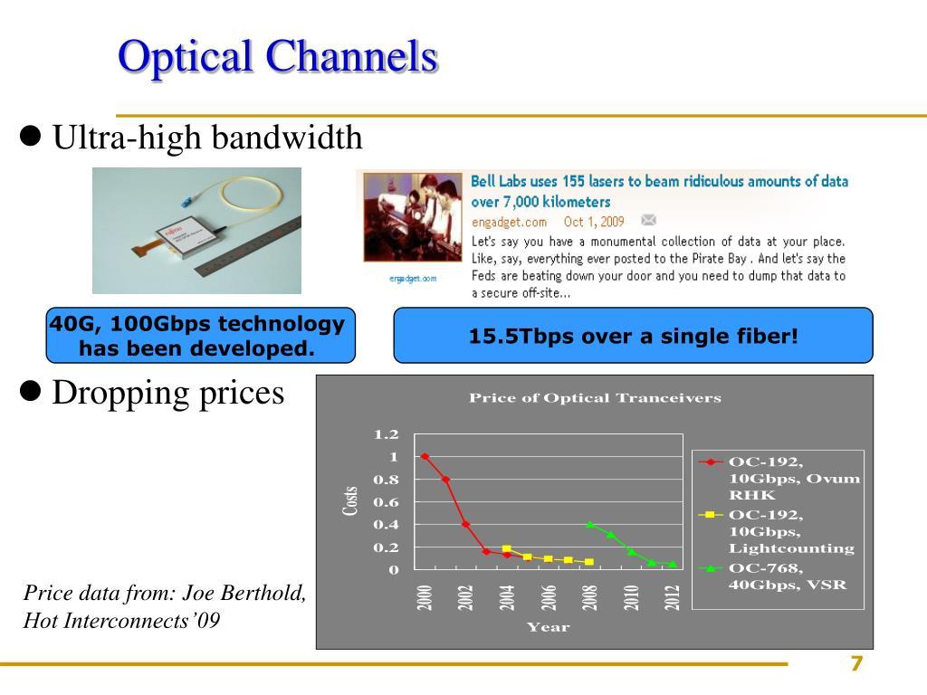 40G, 100Gbps technology