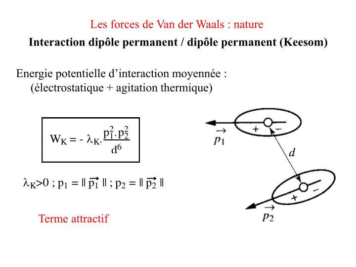 Les forces de Van der Waals : nature