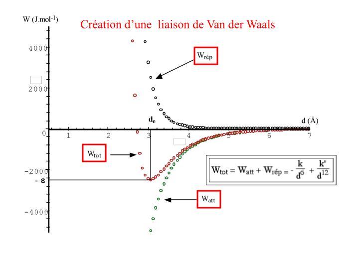 Création d'une  liaison de Van der Waals